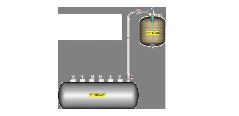 Pressure Oxidation