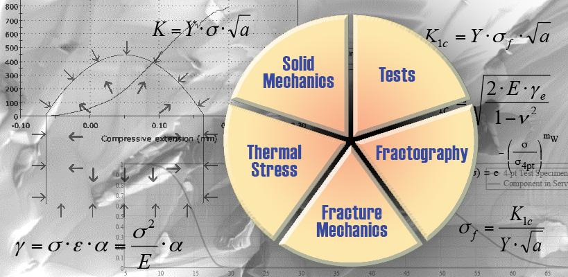 Understanding-Ceramic-Properties